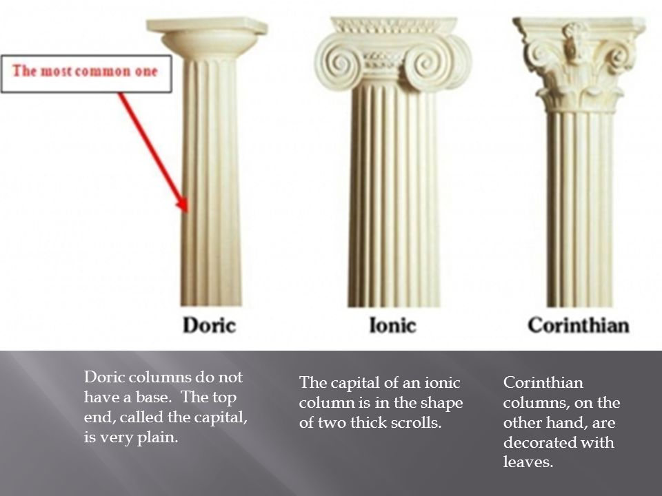 Doric columns do not have a base. The top end, called the capital, is very plain.