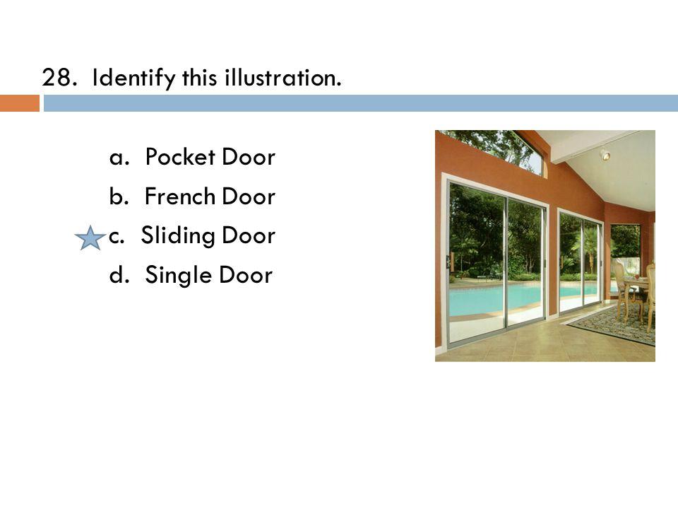 28. Identify this illustration. a. Pocket Door b. French Door c. Sliding Door d. Single Door