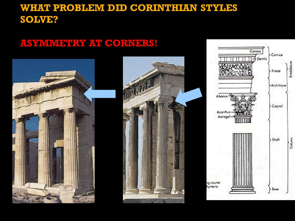 WHAT PROBLEM DID CORINTHIAN STYLES SOLVE ASYMMETRY AT CORNERS!