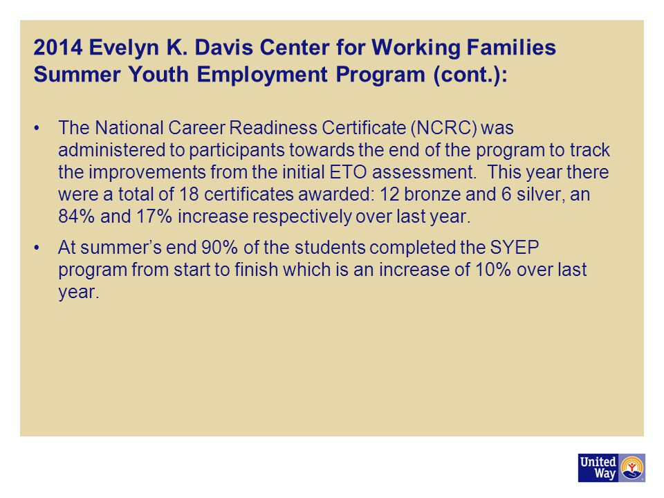 2014 Evelyn K. Davis Center for Working Families Summer Youth Employment Program (cont.): The National Career Readiness Certificate (NCRC) was adminis