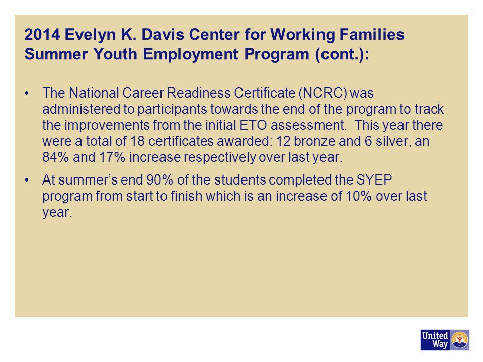 2014 Evelyn K.