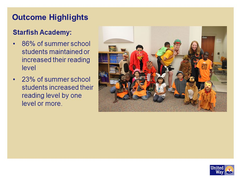 Outcome Highlights Starfish Academy: 86% of summer school students maintained or increased their reading level 23% of summer school students increased their reading level by one level or more.