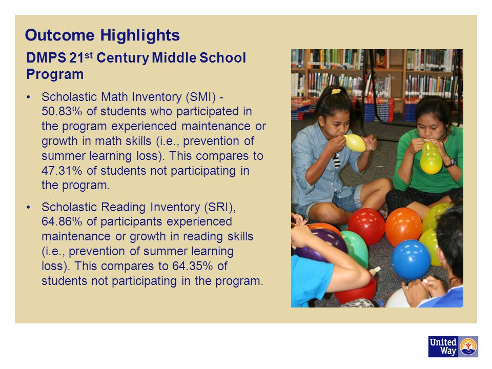 Outcome Highlights DMPS 21 st Century Middle School Program Scholastic Math Inventory (SMI) - 50.83% of students who participated in the program experienced maintenance or growth in math skills (i.e., prevention of summer learning loss).