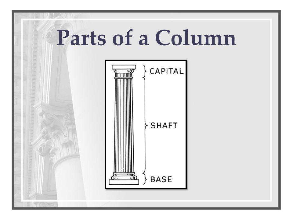 Parts of a Column