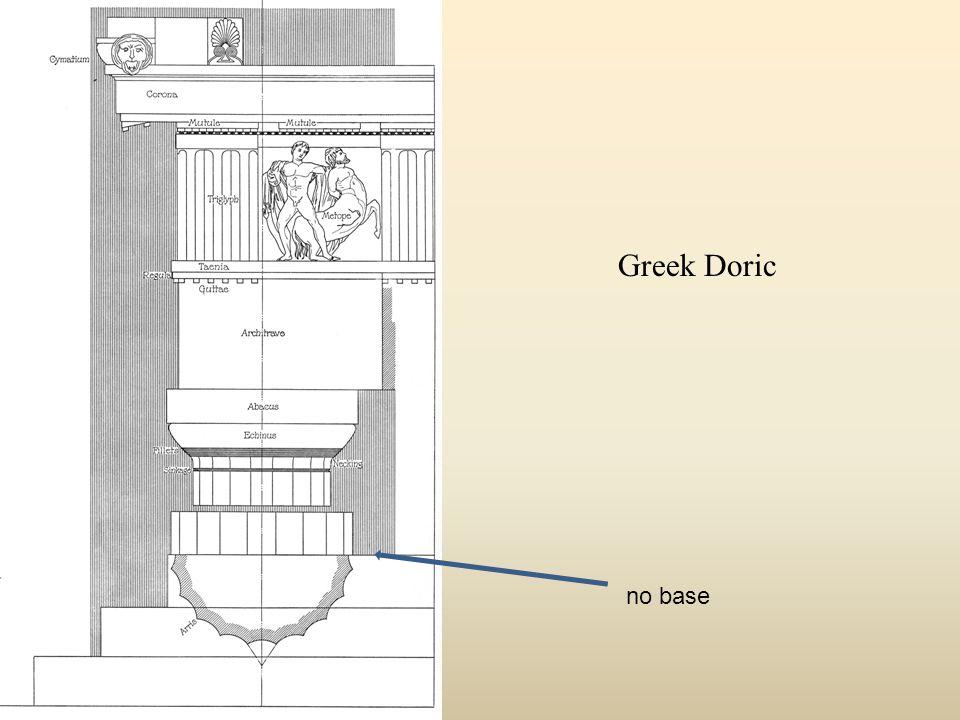 Greek Doric no base