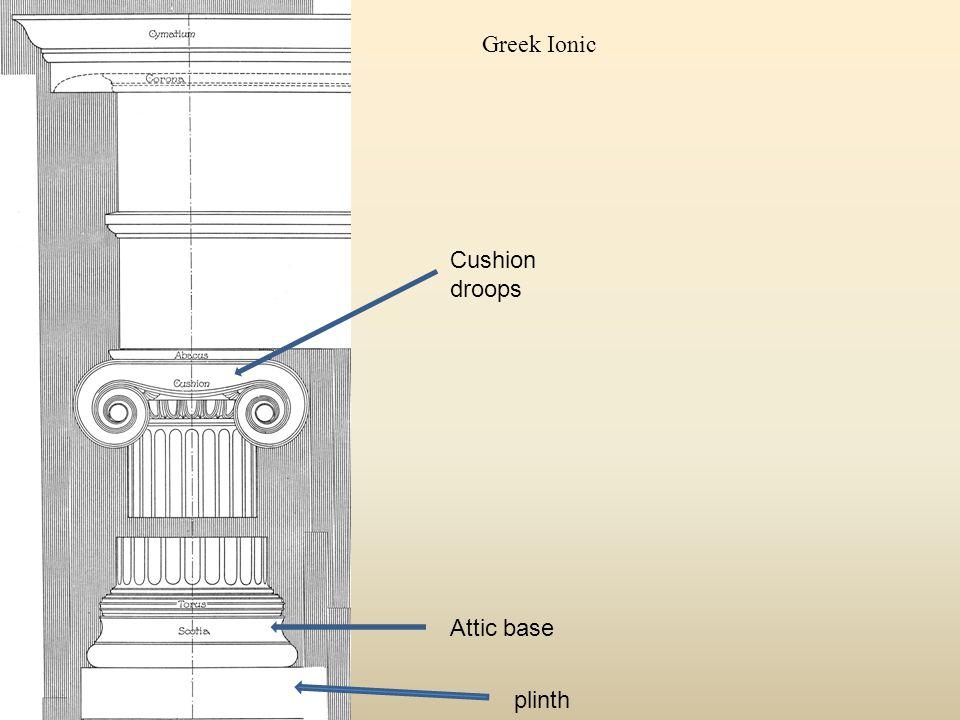 Greek Ionic Cushion droops Attic base plinth