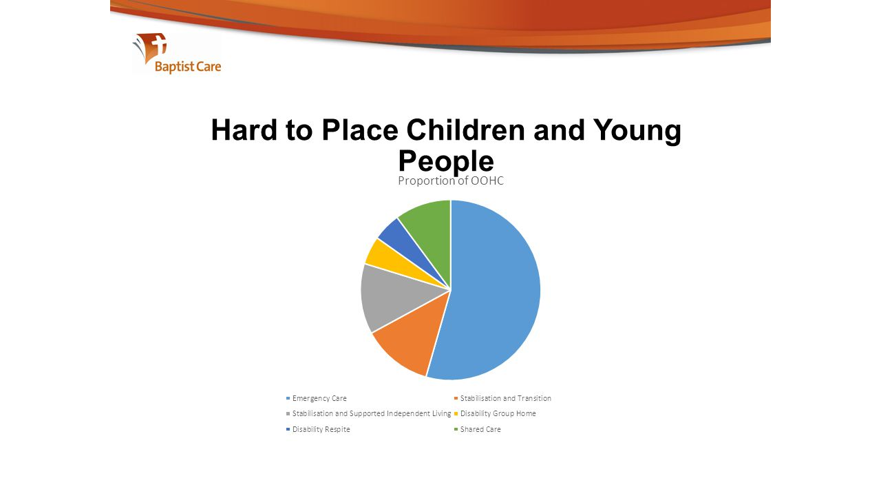 Hard to Place Children and Young People