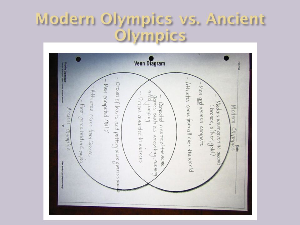  The Olympic Games date back to 776 B.C.