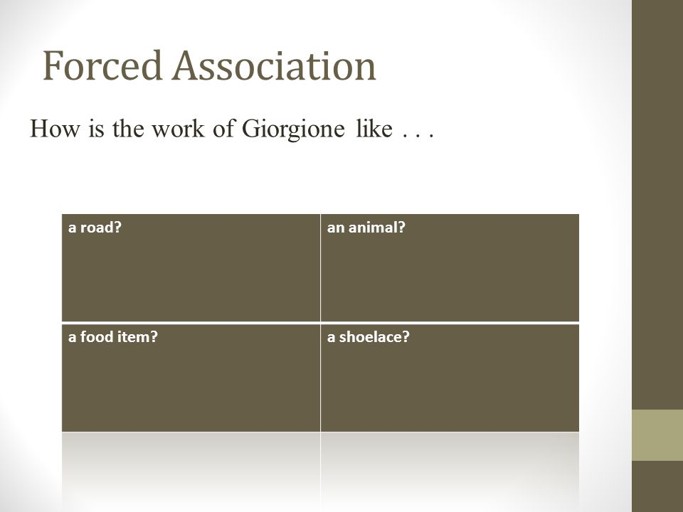 Forced Association a road?an animal? a food item?a shoelace? How is the work of Giorgione like...