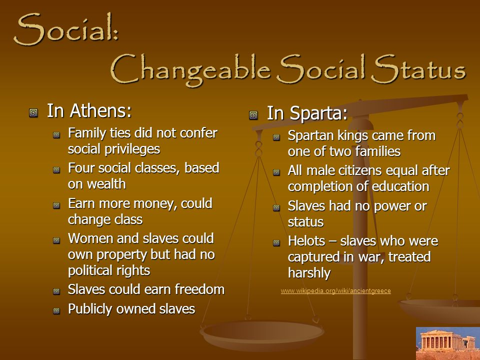Social : Changeable Social Status In Athens: Family ties did not confer social privileges Four social classes, based on wealth Earn more money, could change class Women and slaves could own property but had no political rights Slaves could earn freedom Publicly owned slaves In Sparta: Spartan kings came from one of two families All male citizens equal after completion of education Slaves had no power or status Helots – slaves who were captured in war, treated harshly www.wikipedia.org/wiki/ancientgreece