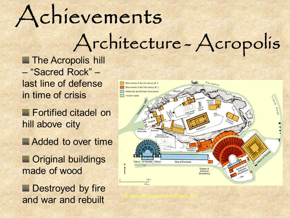 Achievements Architecture - Acropolis The Acropolis hill – Sacred Rock – last line of defense in time of crisis Fortified citadel on hill above city Added to over time Original buildings made of wood Destroyed by fire and war and rebuilt http://www.acropolis-greek-parthenon.com/