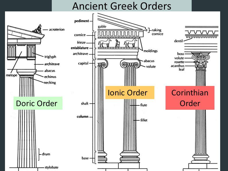 Ancient Greek Orders Doric Order Ionic OrderCorinthian Order