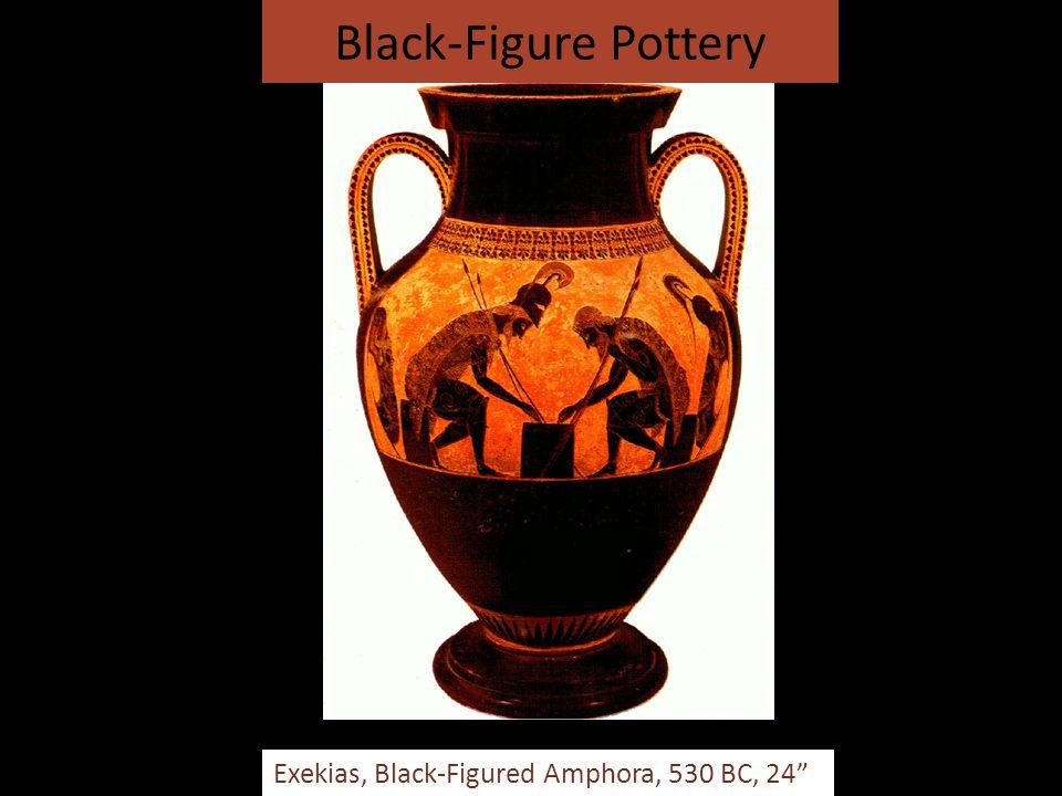 Black-Figure Pottery