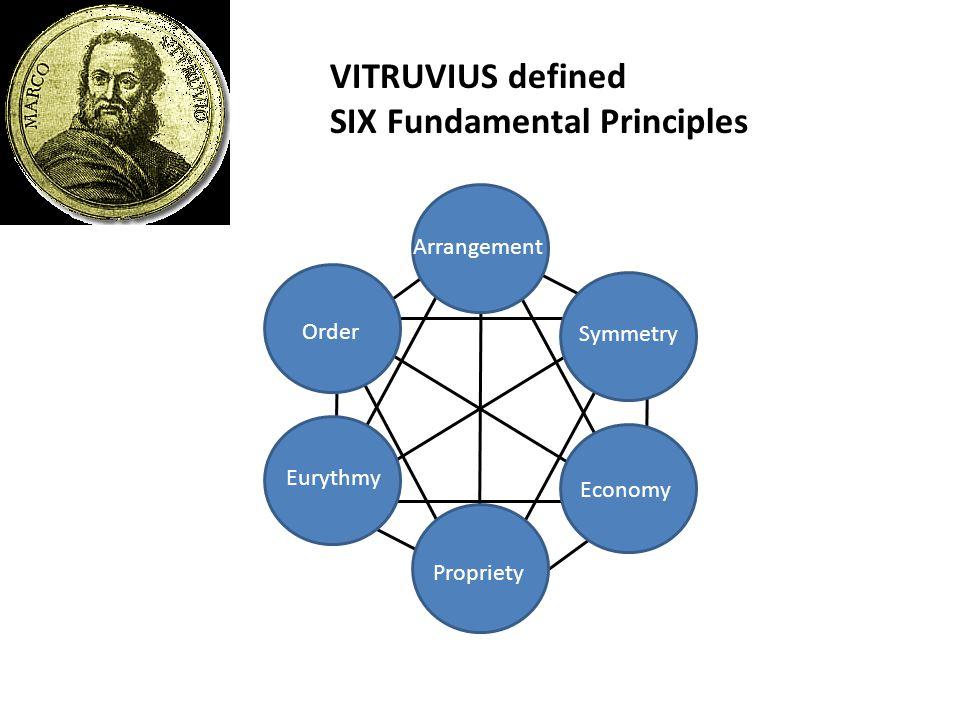VITRUVIUS defined SIX Fundamental Principles Symmetry Arrangement Economy Propriety Eurythmy Order