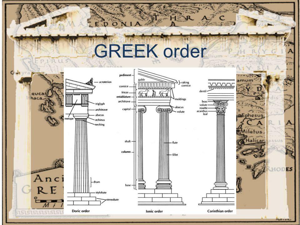 GREEK order