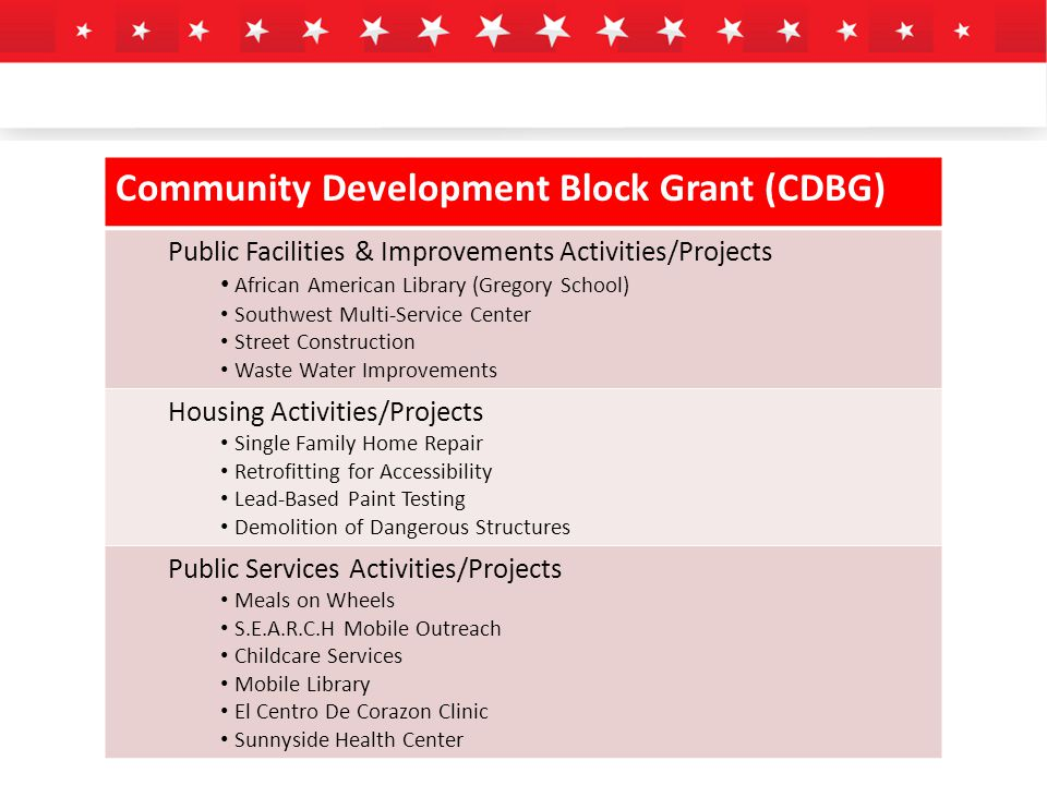 Community Development Block Grant (CDBG) Public Facilities & Improvements Activities/Projects African American Library (Gregory School) Southwest Multi-Service Center Street Construction Waste Water Improvements Housing Activities/Projects Single Family Home Repair Retrofitting for Accessibility Lead-Based Paint Testing Demolition of Dangerous Structures Public Services Activities/Projects Meals on Wheels S.E.A.R.C.H Mobile Outreach Childcare Services Mobile Library El Centro De Corazon Clinic Sunnyside Health Center
