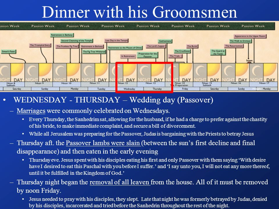 Dinner with his Groomsmen WEDNESDAY - THURSDAY – Wedding day (Passover) –Marriages were commonly celebrated on Wednesdays.