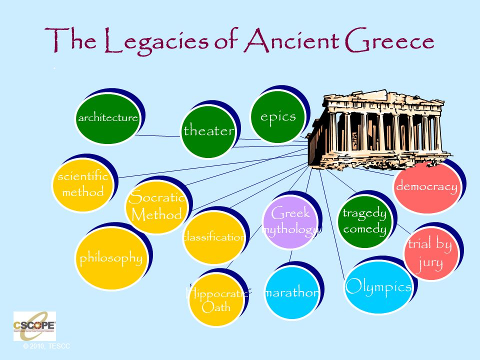 © 2010, TESCC Democracy Athens developed the first democracy.