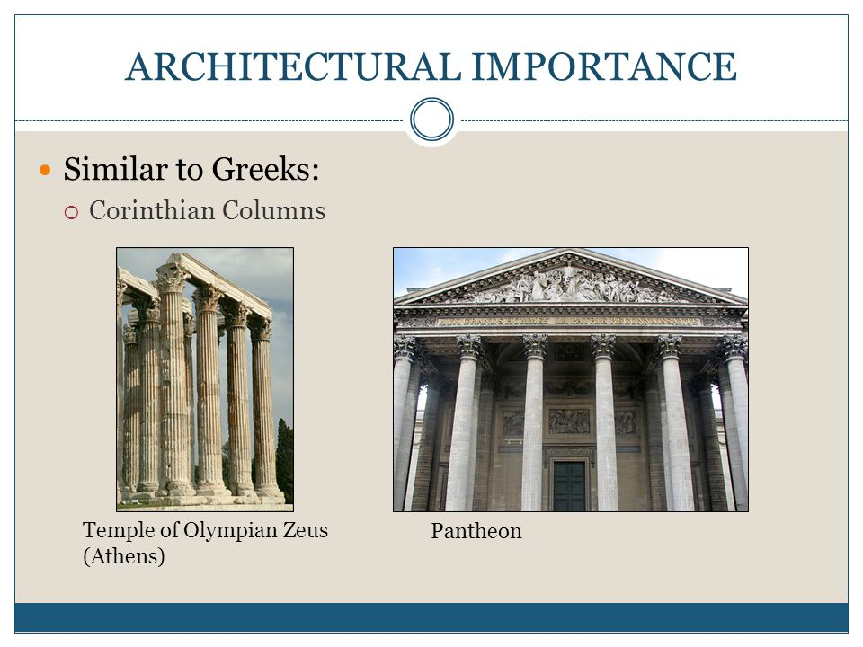 ARCHITECTURAL IMPORTANCE Similar to Greeks:  Corinthian Columns Pantheon Temple of Olympian Zeus (Athens)