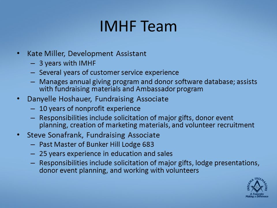 IMHF Team Kate Miller, Development Assistant – 3 years with IMHF – Several years of customer service experience – Manages annual giving program and do