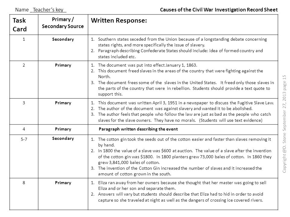 Name _Teacher's key_Causes of the Civil War Investigation Record Sheet Task Card Primary / Secondary Source Written Response: 1Secondary1.Southern sta