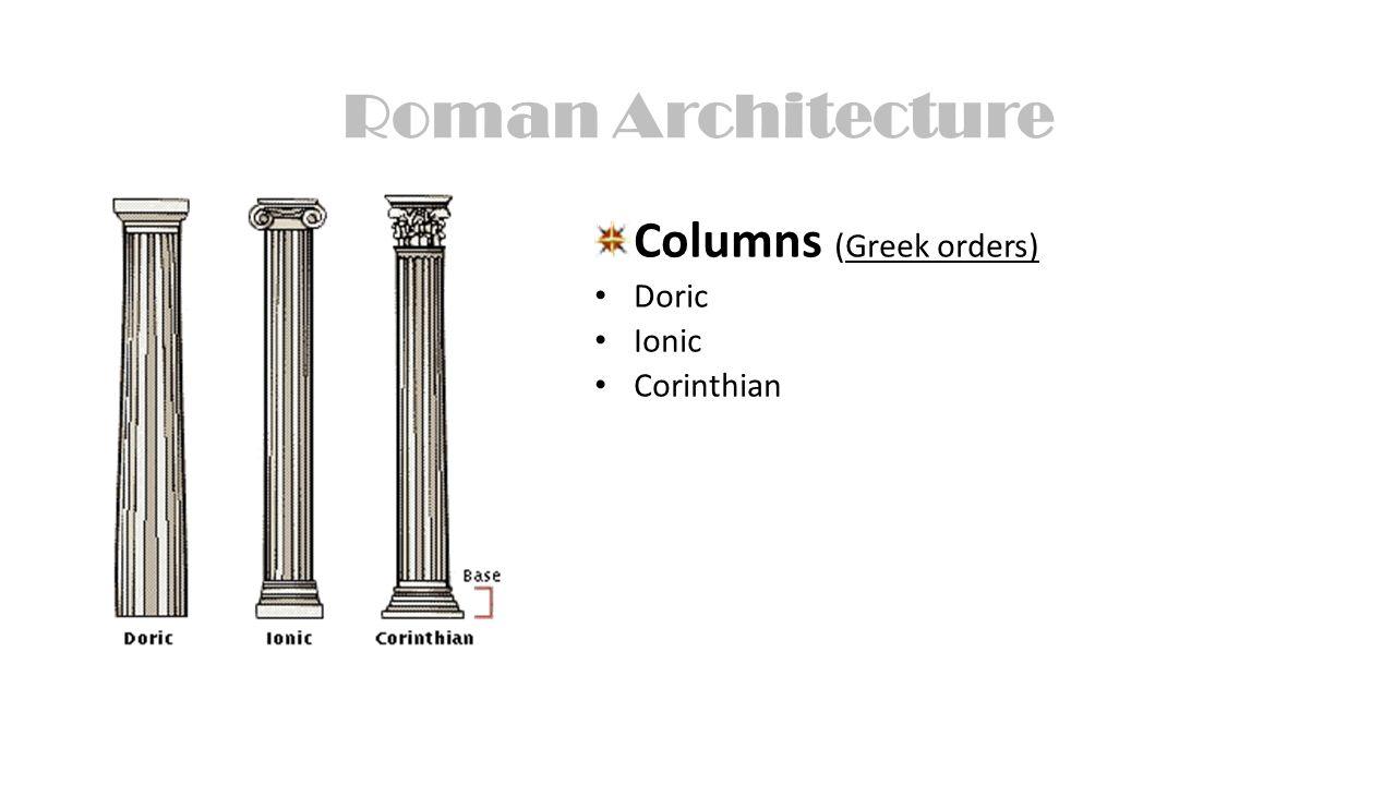 Roman Architecture Columns (Greek orders) Doric Ionic Corinthian