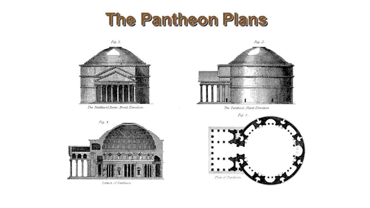 The Pantheon Plans