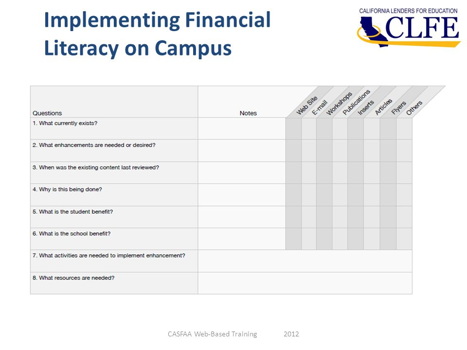 Implementing Financial Literacy on Campus CASFAA Web-Based Training 2012