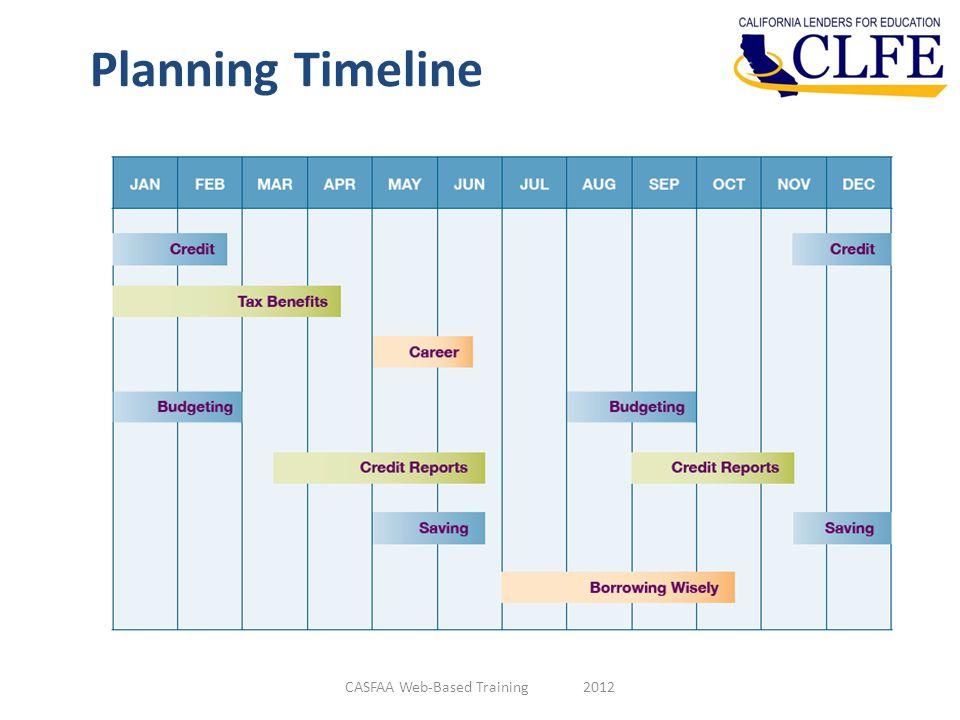 Planning Timeline CASFAA Web-Based Training 2012