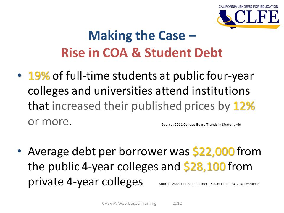 Making the Case – Rise in COA & Student Debt 19% 12% 19% of full-time students at public four-year colleges and universities attend institutions that increased their published prices by 12% or more.