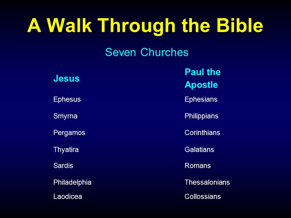 A Walk Through the Bible Seven Churches Jesus Paul the Apostle EphesusEphesians SmyrnaPhilippians PergamosCorinthians ThyatiraGalatians SardisRomans PhiladelphiaThessalonians LaodiceaCollossians