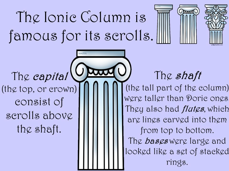 The Ionic Column is famous for its scrolls. The capital (the top, or crown) consist of scrolls above the shaft. The shaft (the tall part of the column