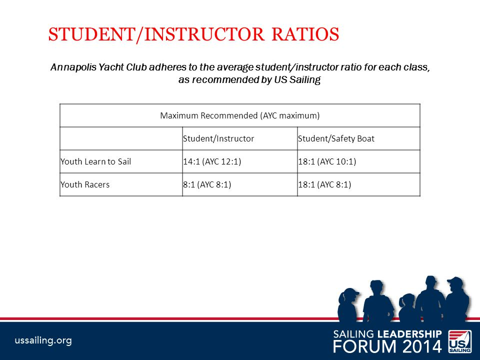 STUDENT/INSTRUCTOR RATIOS Annapolis Yacht Club adheres to the average student/instructor ratio for each class, as recommended by US Sailing Maximum Re