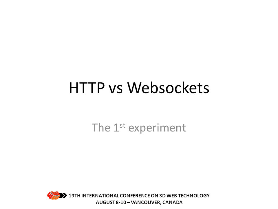 HTTP vs Websockets (1/5) What is websockets.
