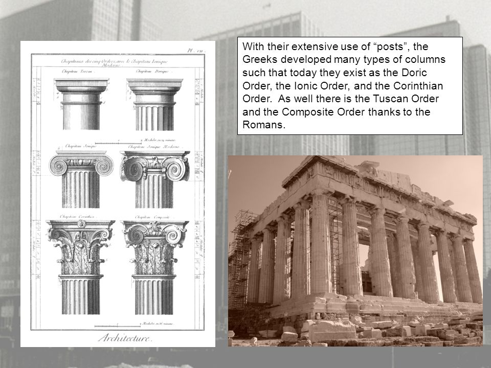 With their extensive use of posts , the Greeks developed many types of columns such that today they exist as the Doric Order, the Ionic Order, and the Corinthian Order.