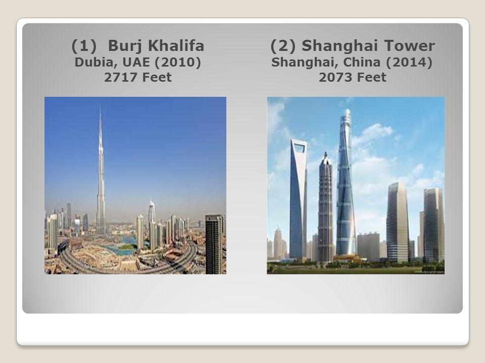 (1) Burj Khalifa Dubia, UAE (2010) 2717 Feet (2) Shanghai Tower Shanghai, China (2014) 2073 Feet