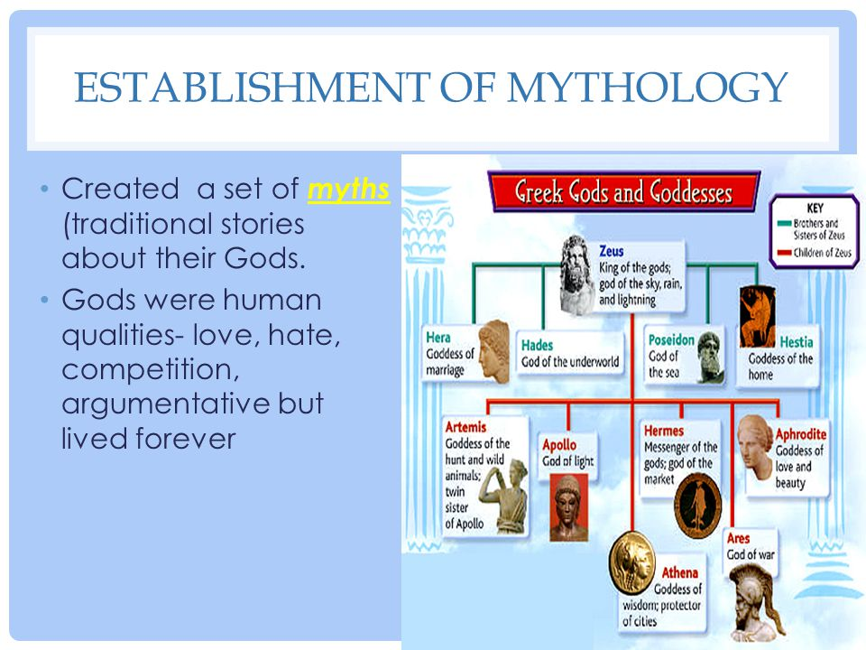 ESTABLISHMENT OF MYTHOLOGY Created a set of myths (traditional stories about their Gods. Gods were human qualities- love, hate, competition, argumenta