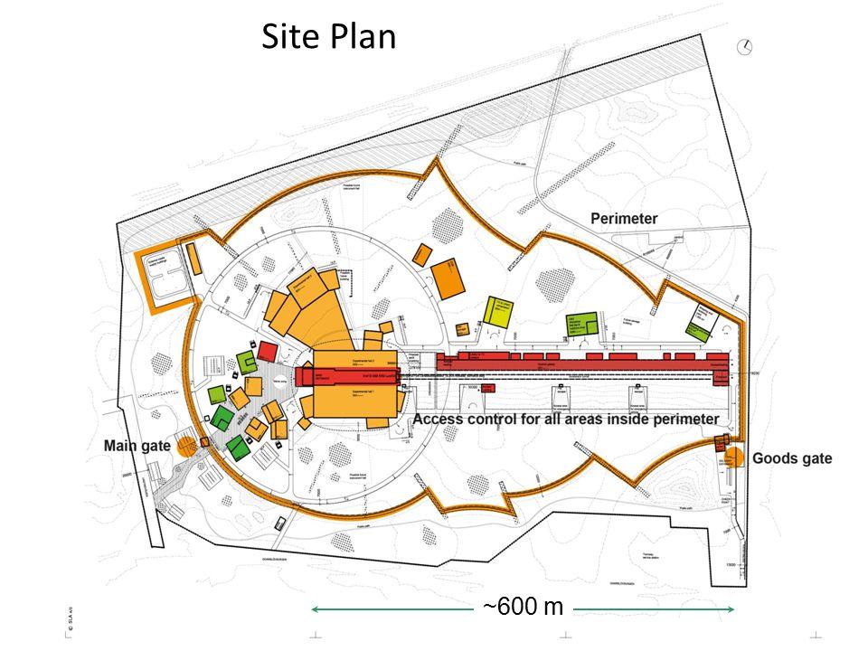 CERN Rüdiger Schmidt Nine months at ESSpage 16 Site Plan ~600 m
