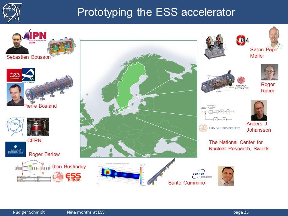 CERN Rüdiger Schmidt Nine months at ESSpage 25 Sebastien Bousson Pierre Bosland Santo Gammino Søren Pape Møller Roger Ruber Ibon Bustinduy CERN The Na