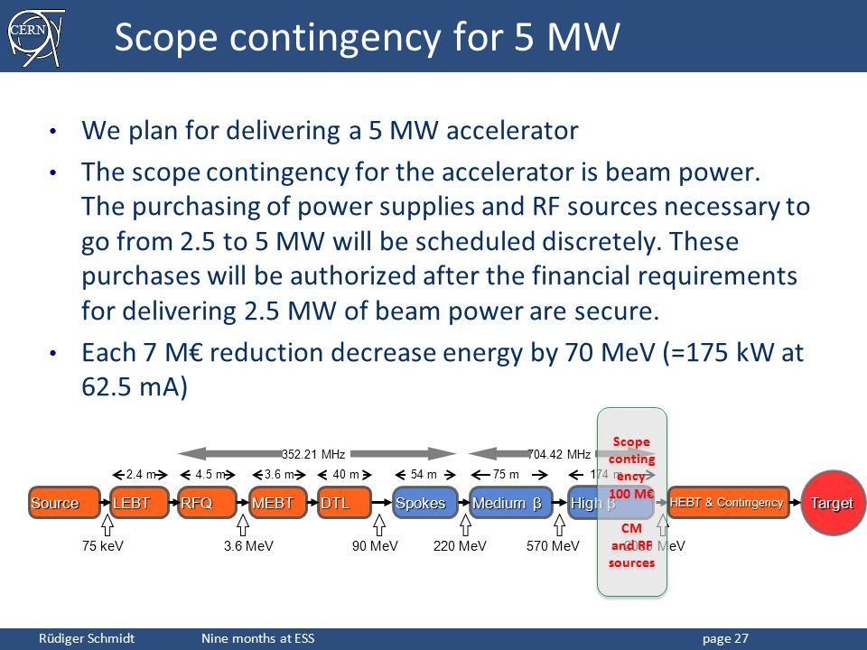 CERN Rüdiger Schmidt Nine months at ESSpage 27 Scope contingency for 5 MW accelerator We plan for delivering a 5 MW accelerator The scope contingency