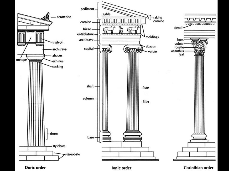 Columns in Chicago