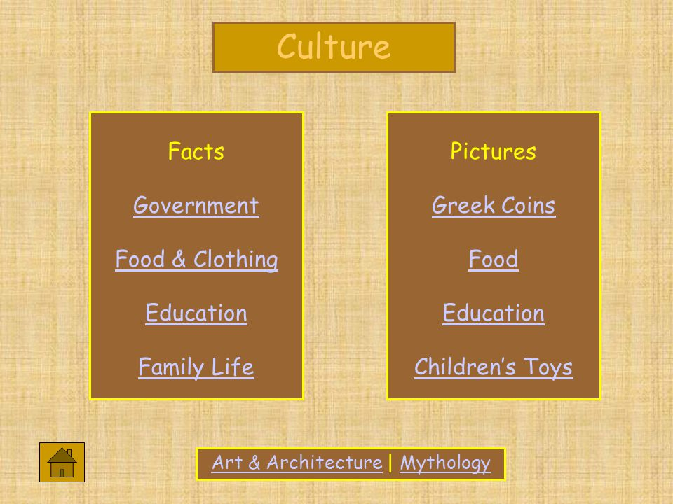 Culture Art & ArchitectureArt & Architecture   MythologyMythology Facts Government Food & Clothing Education Family Life Pictures Greek Coins Food Edu