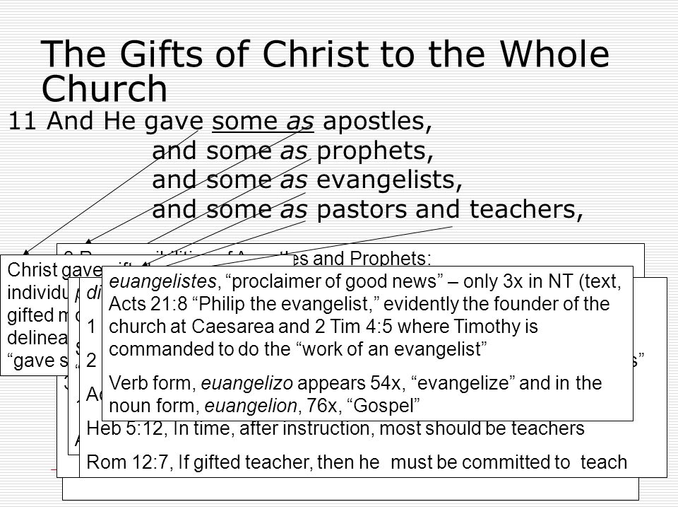 9 Church Age Strategy Global Expansion and Edification of the Church Evangelists (missionaries) Pastors Teachers NAS Eph 2:20 …having been built upon the foundation of the apostles and prophets, Christ Jesus Himself being the corner stone Foundation Jesus Christ – Chief Cornerstone Apostles and Prophets