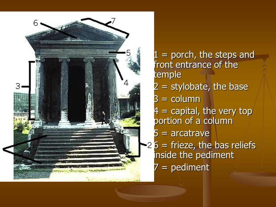 1 = porch, the steps and front entrance of the temple 2 = stylobate, the base 3 = column 4 = capital, the very top portion of a column 5 = arcatrave 6