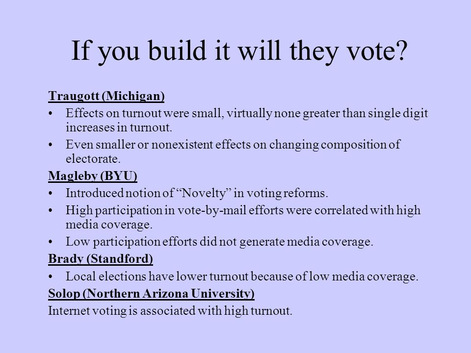 Why Internet Voting.