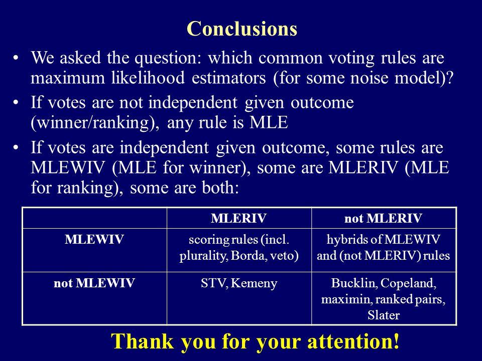 Conclusions MLERIVnot MLERIV MLEWIVscoring rules (incl. plurality, Borda, veto) hybrids of MLEWIV and (not MLERIV) rules not MLEWIVSTV, KemenyBucklin,