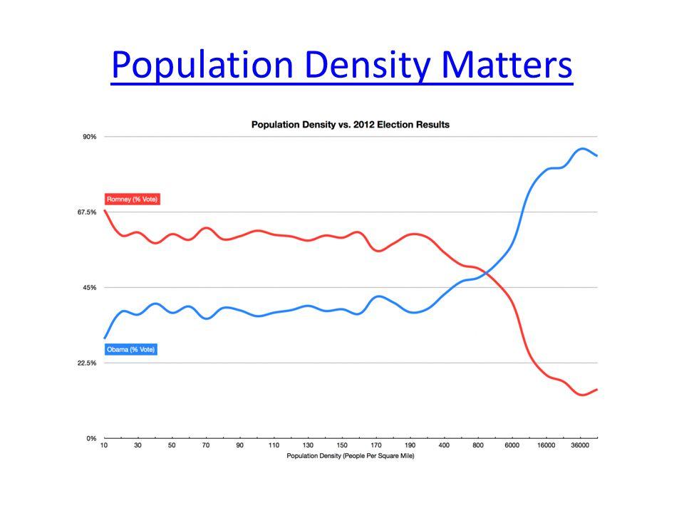 Population Density Matters
