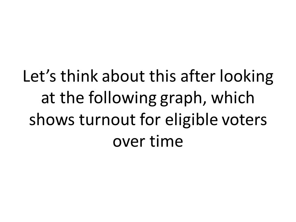 Let's think about this after looking at the following graph, which shows turnout for eligible voters over time