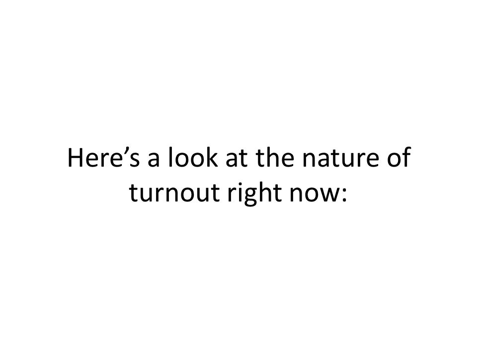 Here's a look at the nature of turnout right now: