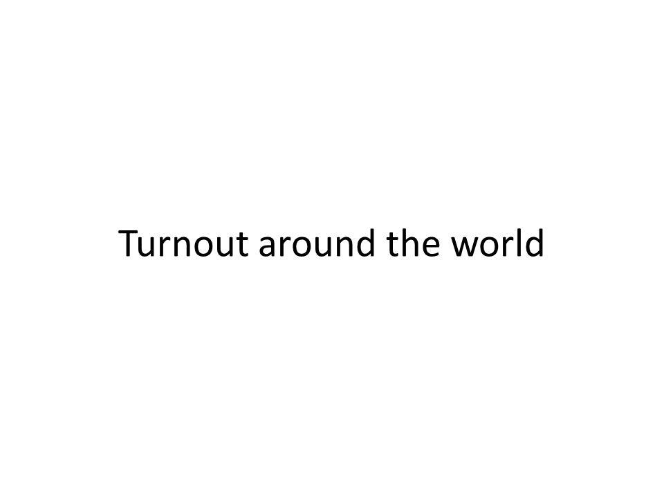 Turnout around the world